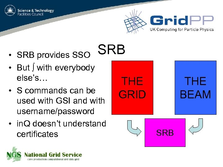 • SRB provides SSO SRB • But ∫ with everybody else's… THE •