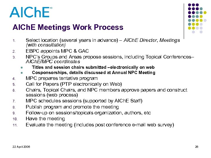 AICh. E Meetings Work Process Select location (several years in advance) – AICh. E