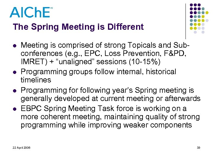 The Spring Meeting is Different l l Meeting is comprised of strong Topicals and