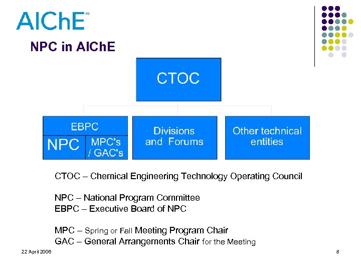 NPC in AICh. E CTOC – Chemical Engineering Technology Operating Council NPC – National