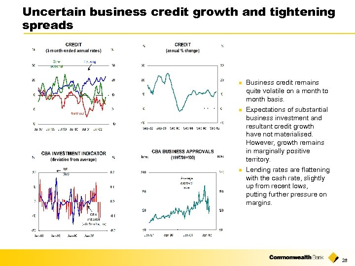 Uncertain business credit growth and tightening spreads n n n Business credit remains quite