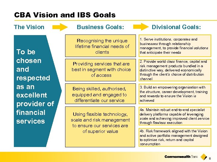 CBA Vision and IBS Goals The Vision To be chosen and respected as an