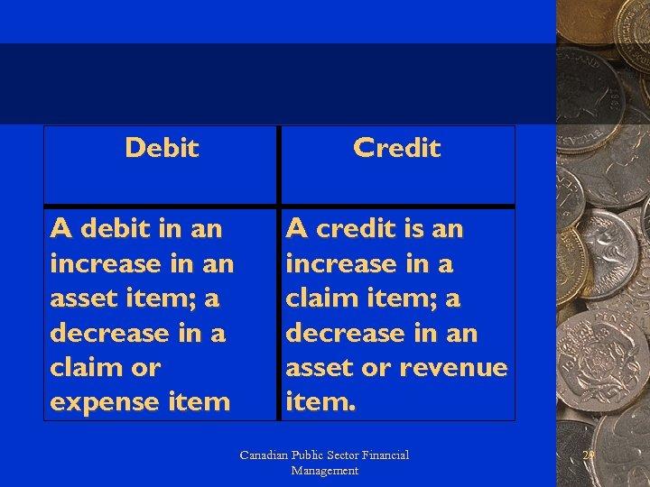 Debit A debit in an increase in an asset item; a decrease in a