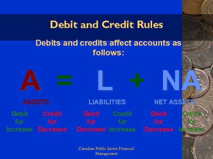 Debit and Credit Rules Debits and credits affect accounts as follows: A = L