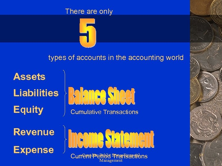 There are only types of accounts in the accounting world Assets Liabilities Equity Cumulative