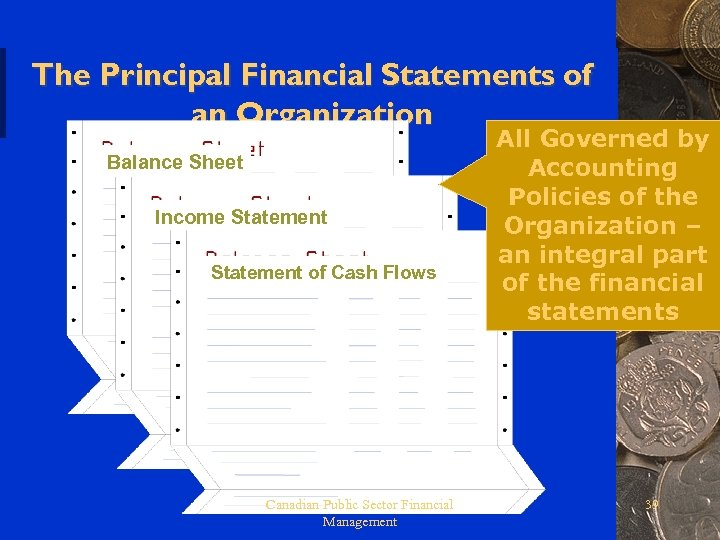 The Principal Financial Statements of an Organization Balance Sheet Income Statement of Cash Flows