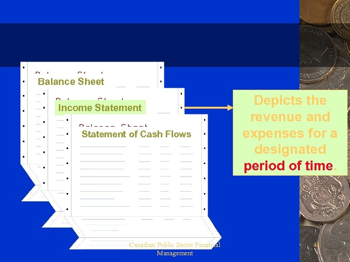 Balance Sheet Income Statement of Cash Flows Canadian Public Sector Financial Management Depicts the