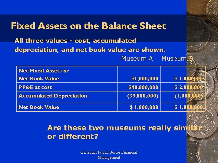 Fixed Assets on the Balance Sheet All three values - cost, accumulated depreciation, and