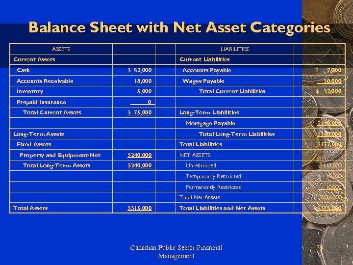Balance Sheet with Net Asset Categories ASSETS LIABILITIES Current Assets Cash Accounts Receivable Inventory