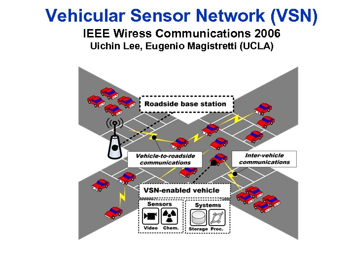 Vehicular Sensor Network (VSN) IEEE Wiress Communications 2006 Uichin Lee, Eugenio Magistretti (UCLA)
