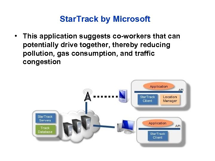 Star. Track by Microsoft • This application suggests co-workers that can potentially drive together,