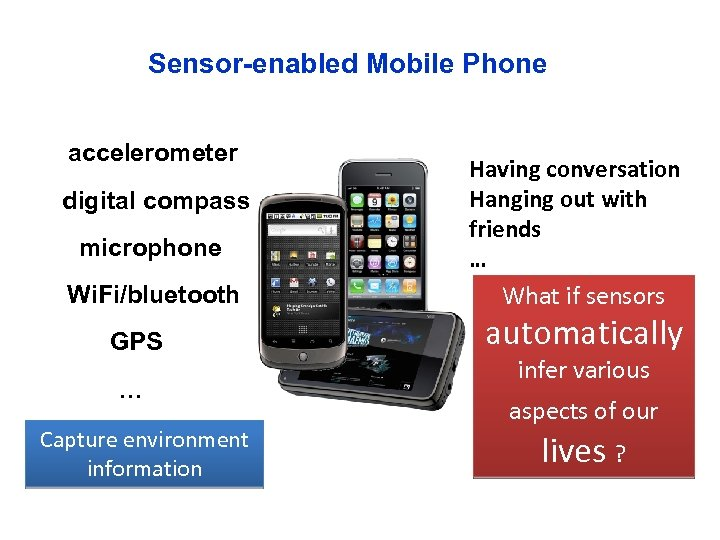 Sensor-enabled Mobile Phone accelerometer digital compass microphone Wi. Fi/bluetooth GPS … Capture environment information