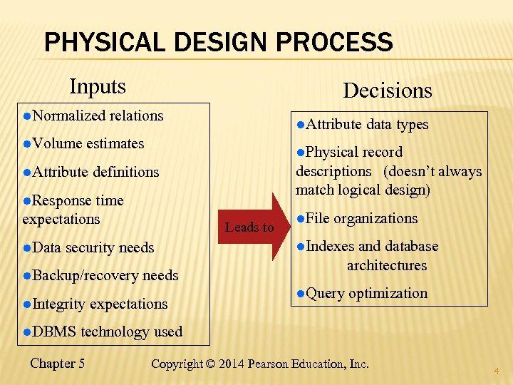 PHYSICAL DESIGN PROCESS Inputs l. Normalized l. Volume Decisions relations l. Attribute estimates l.