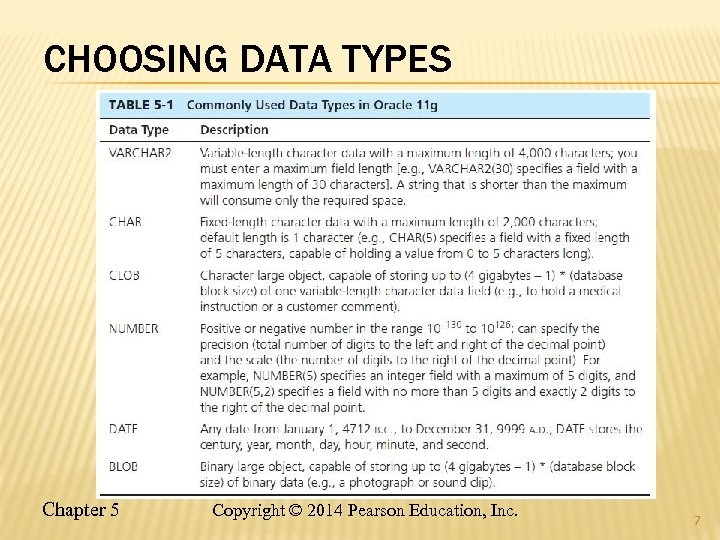 CHOOSING DATA TYPES Chapter 5 Copyright © 2014 Pearson Education, Inc. 7