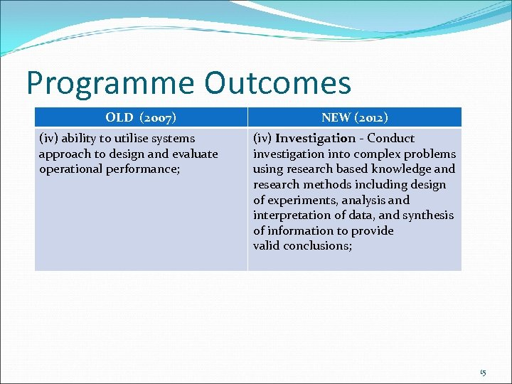 Programme Outcomes OLD (2007) (iv) ability to utilise systems approach to design and evaluate