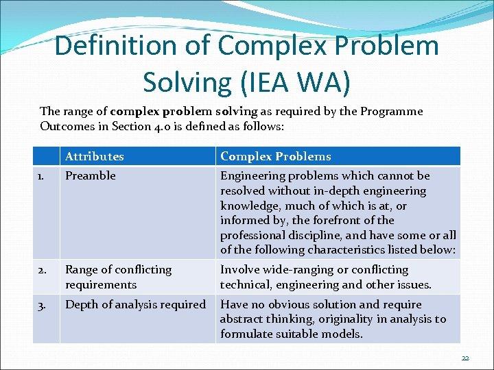 Definition of Complex Problem Solving (IEA WA) The range of complex problem solving as