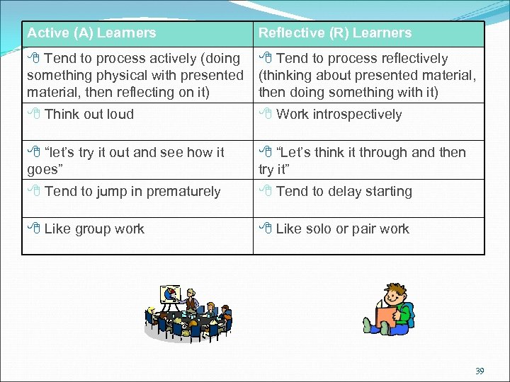 Active (A) Learners Reflective (R) Learners 8 Tend to process actively (doing something physical
