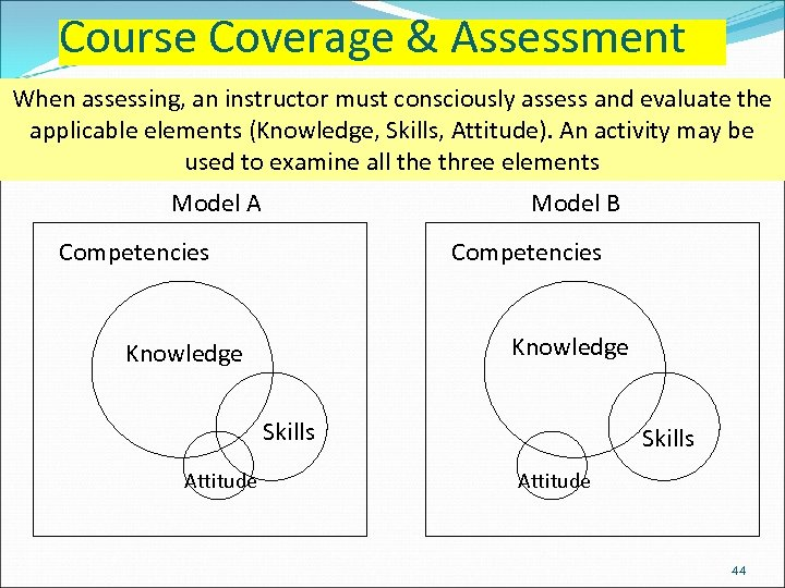 Course Coverage & Assessment When assessing, an instructor must consciously assess and evaluate the