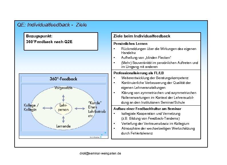 QE: Individualfeedback - Ziele Bezugspunkt: 360°Feedback nach Q 2 E Ziele beim Individualfeedback Persönliches