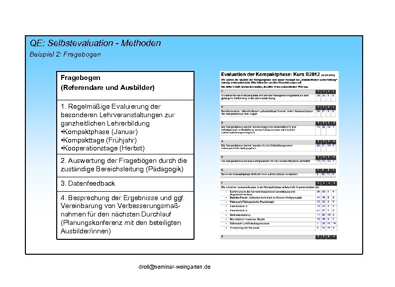 QE: Selbstevaluation - Methoden Beispiel 2: Fragebogen (Referendare und Ausbilder) 1. Regelmäßige Evaluierung der
