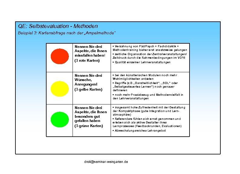"""QE: Selbstevaluation - Methoden Beispiel 3: Kartenabfrage nach der """"Ampelmethode"""" Nennen Sie drei Aspekte,"""