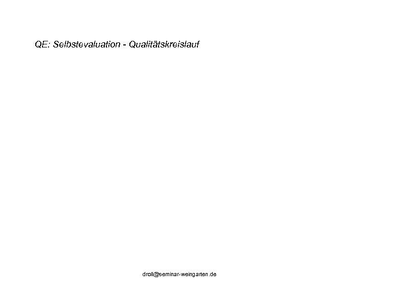 QE: Selbstevaluation - Qualitätskreislauf droll@seminar-weingarten. de