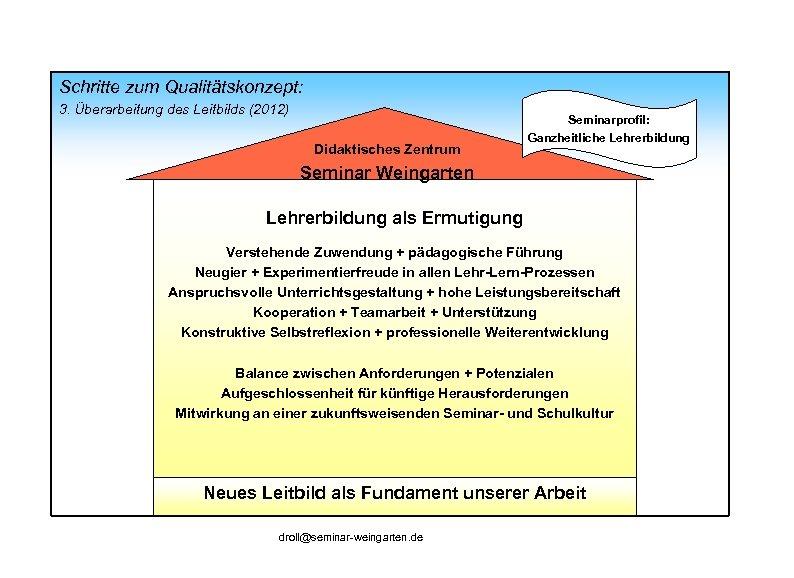 Schritte zum Qualitätskonzept: 3. Überarbeitung des Leitbilds (2012) Didaktisches Zentrum Seminarprofil: Ganzheitliche Lehrerbildung Seminar