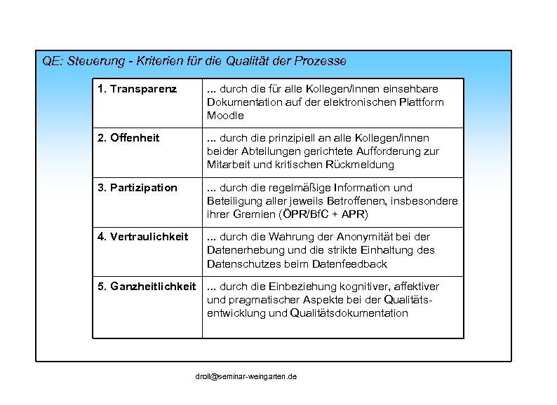 QE: Steuerung - Kriterien für die Qualität der Prozesse 1. Transparenz . . .