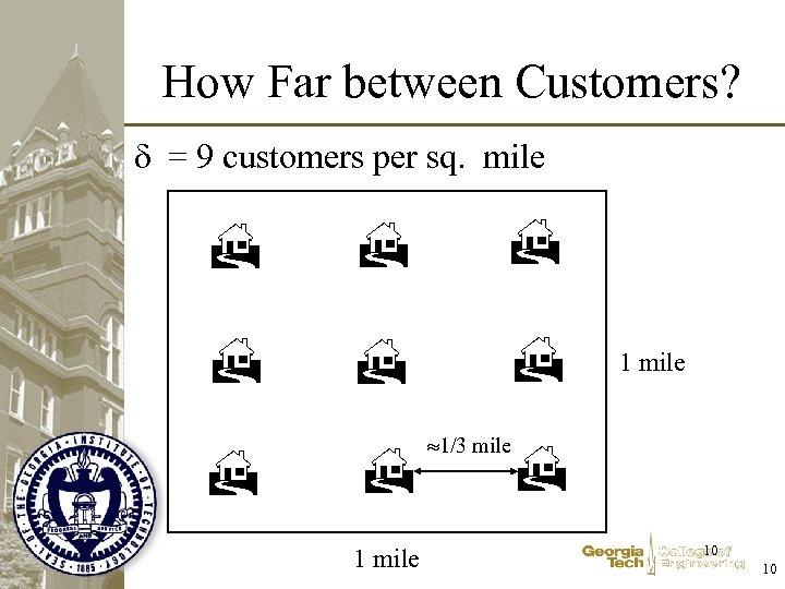 How Far between Customers? = 9 customers per sq. mile 1/3 mile 10 10