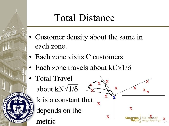 Total Distance • Customer density about the same in each zone. • Each zone