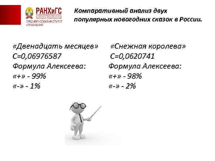 Компаративный анализ двух популярных новогодних сказок в России. «Двенадцать месяцев» С=0, 06976587 Формула Алексеева: