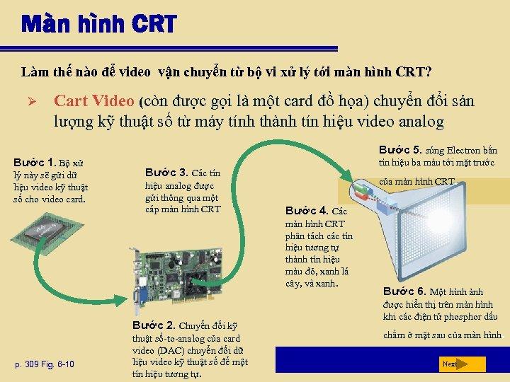 Màn hình CRT Làm thế nào để video vận chuyển từ bộ vi xử