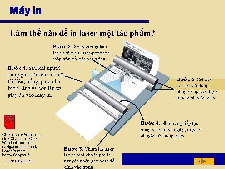 Máy in Làm thế nào để in laser một tác phẩm? Bước 2. Xoay