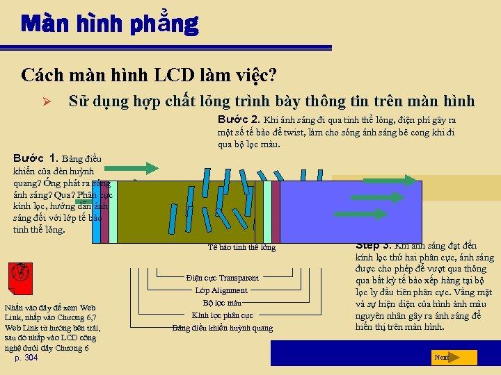Màn hình phẳng Cách màn hình LCD làm việc? Ø Sử dụng hợp chất