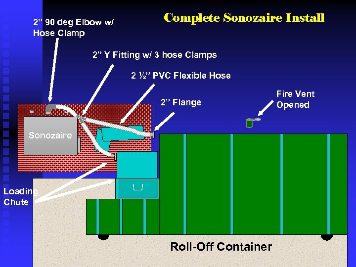 """2"""" 90 deg Elbow w/ Hose Clamp Complete Sonozaire Install 2"""" Y Fitting w/"""