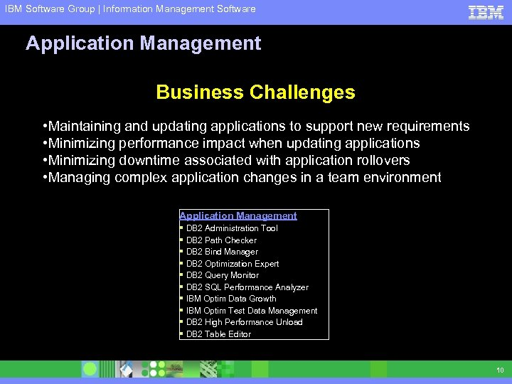 IBM Software Group | Information Management Software Application Management Business Challenges • Maintaining and