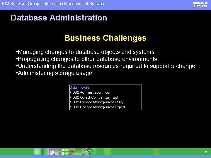 IBM Software Group | Information Management Software Database Administration Business Challenges • Managing changes