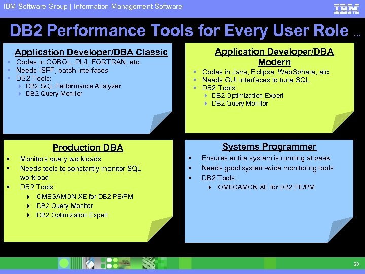 IBM Software Group | Information Management Software DB 2 Performance Tools for Every User