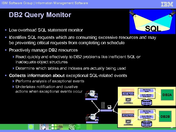 IBM Software Group | Information Management Software DB 2 Query Monitor SQL § Low