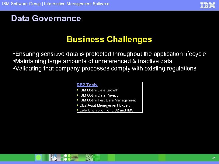 IBM Software Group | Information Management Software Data Governance Business Challenges • Ensuring sensitive