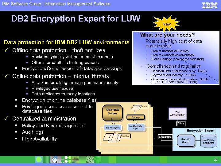 IBM Software Group | Information Management Software DB 2 Encryption Expert for LUW New