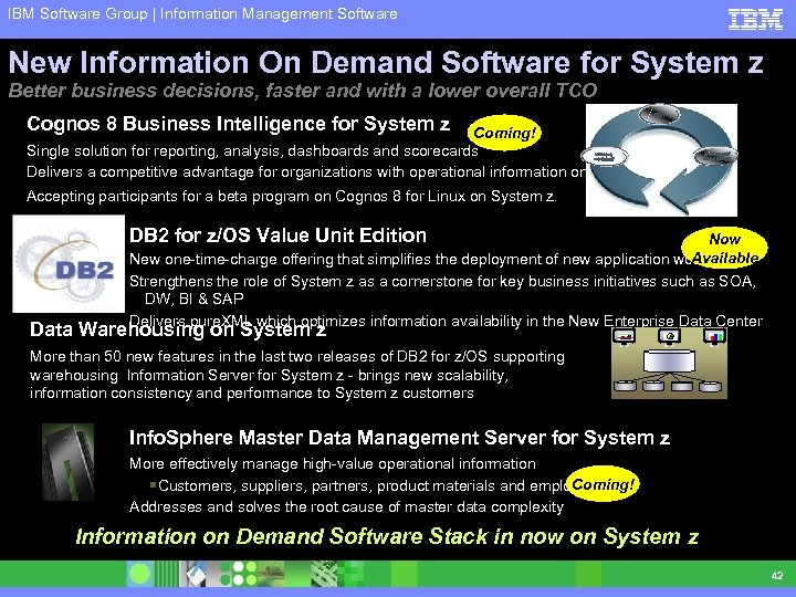 IBM Software Group | Information Management Software New Information On Demand Software for System