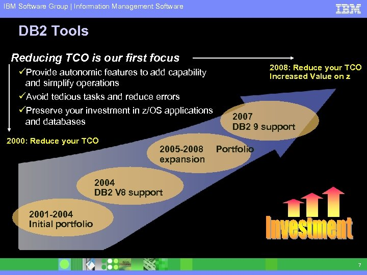 IBM Software Group | Information Management Software DB 2 Tools Reducing TCO is our