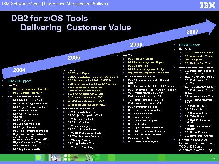 IBM Software Group | Information Management Software DB 2 for z/OS Tools – Delivering