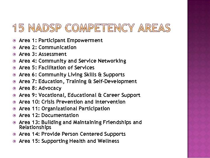 Area 1: Participant Empowerment Area 2: Communication Area 3: Assessment Area 4: Community