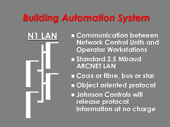 Building Automation System N 1 LAN n Communication between Network Control Units and Operator