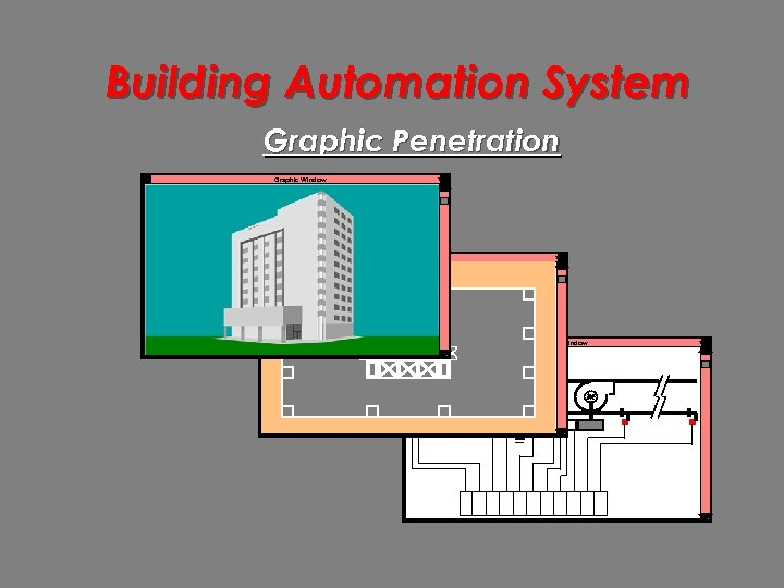 Building Automation System Graphic Penetration Graphic Window