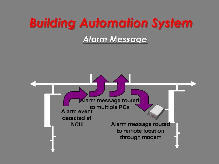Building Automation System Alarm Message Alarm message routed to multiple PCs Alarm event detected