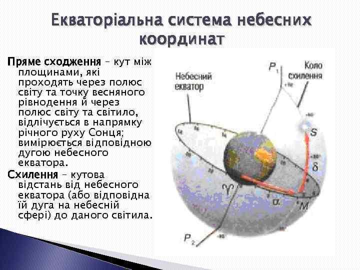 Екваторіальна система небесних координат Пряме сходження – кут між площинами, які проходять через полюс