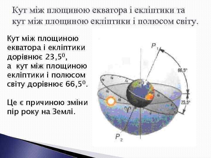 Кут між площиною екватора і екліптики та кут між площиною екліптики і полюсом світу.